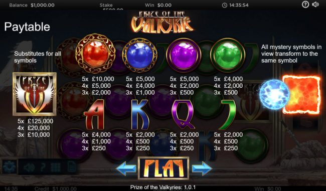 Prize of the Valkyrie :: Paytable