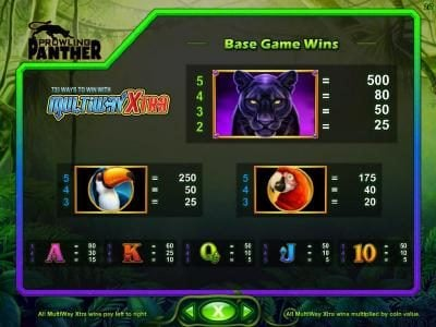 Vegas Spins featuring the Video Slots Prowling Panther with a maximum payout of $250,000