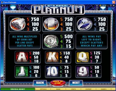 Spinrider featuring the Video Slots Pure Platinum with a maximum payout of $50,000