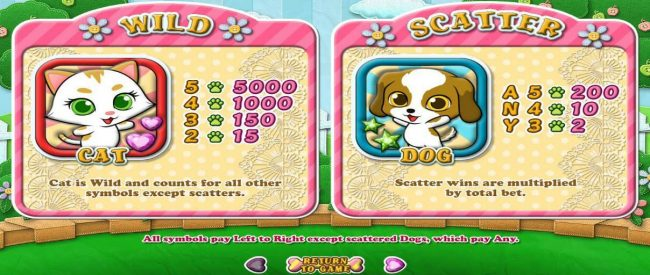 Red Dog featuring the Video Slots Purrfect Pets with a maximum payout of $12,500