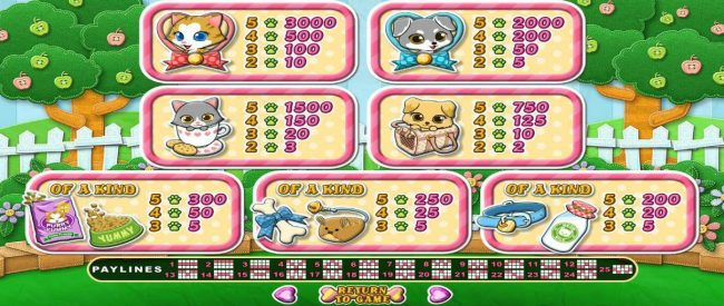 Slotsville featuring the Video Slots Purrfect Pets with a maximum payout of $12,500