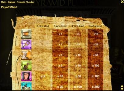 Winaday featuring the Video Slots Pyramid Plunder with a maximum payout of $4,000