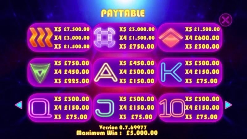 Quantum :: Paytable