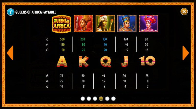 Queens of Africa :: Paytable