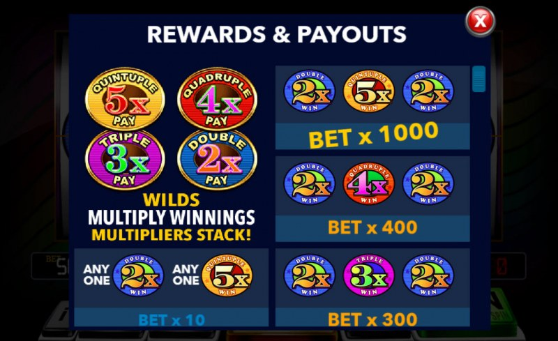 Quintuple 5x Win :: Paytable - High Value Symbols