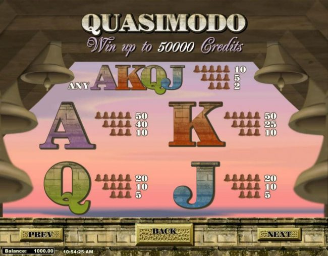Mongoose Casino featuring the Video Slots Quasimodo with a maximum payout of $500,000