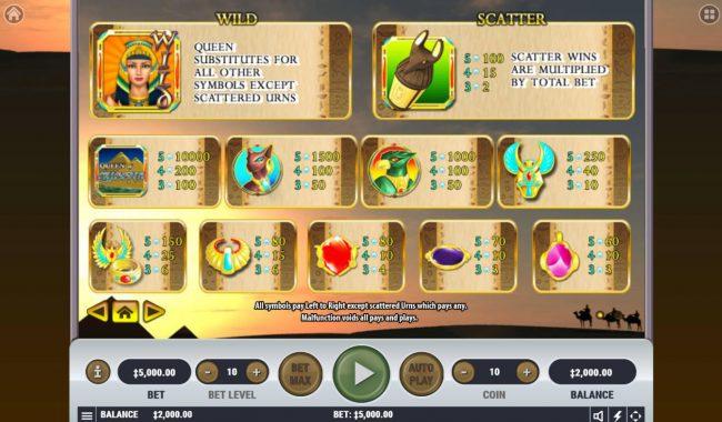 Queen of Queens II :: Paytable