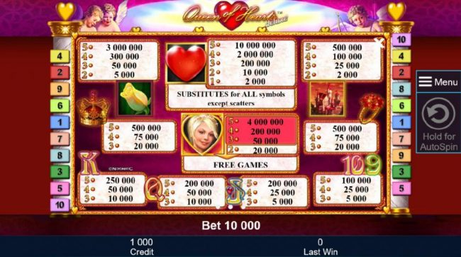 Slot game symbols paytable high value symbols include a yellow rose, a red heart and a blonde woman.