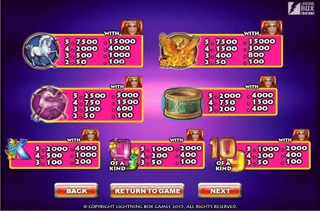 Norskespill featuring the Video Slots Queen of Legends with a maximum payout of $1,600,000