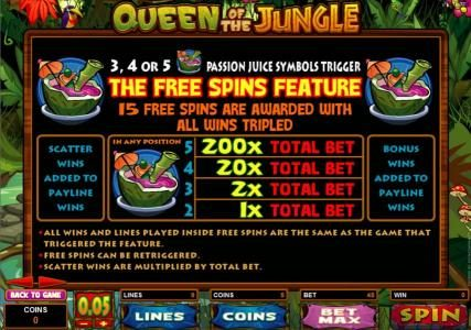 Winner Million featuring the Video Slots Queen of the Jungle with a maximum payout of $30,000