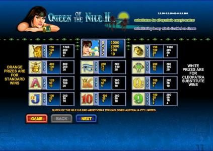 Playgrand featuring the Video Slots Queen of the Nile II with a maximum payout of $12,000