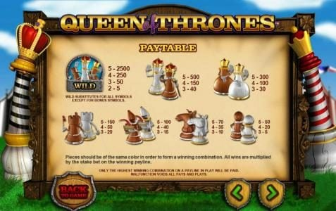 Jetbull featuring the Video Slots Queen of Thrones with a maximum payout of $25,000