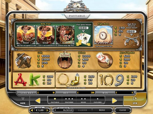 Mongoose Casino featuring the Video Slots Quick Slinger with a maximum payout of $40,000