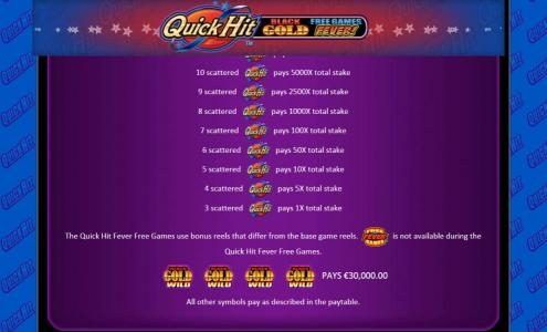 quick hit fever free games continued