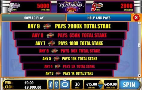 Lucky Bets featuring the Video Slots Quick Hit Platinum with a maximum payout of $75,000