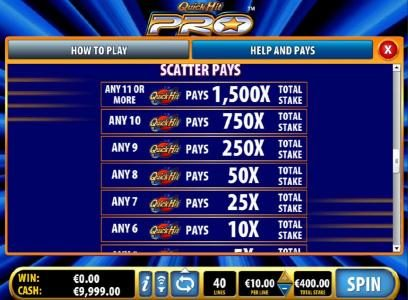 Scatter Paytable