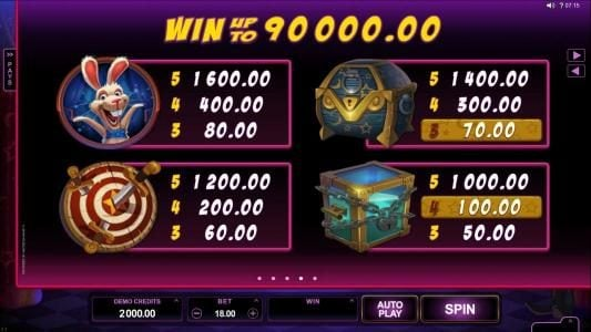 Mummys Gold featuring the Video Slots Rabbit in the Hat with a maximum payout of $10,000