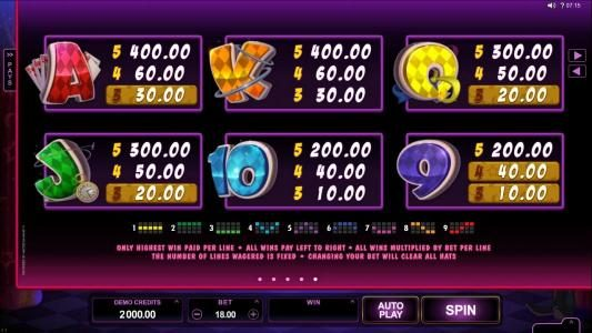 Golden Tiger featuring the Video Slots Rabbit in the Hat with a maximum payout of $10,000