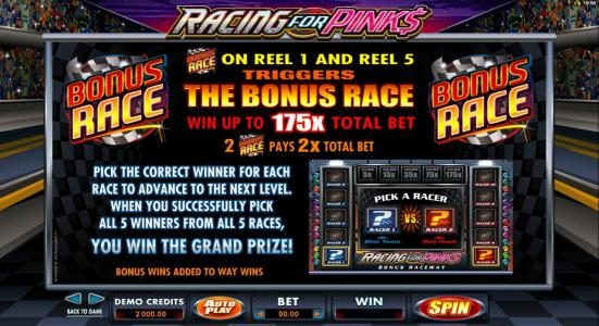 Nostalgia Casino featuring the Video Slots Racing for Pinks with a maximum payout of $15,000