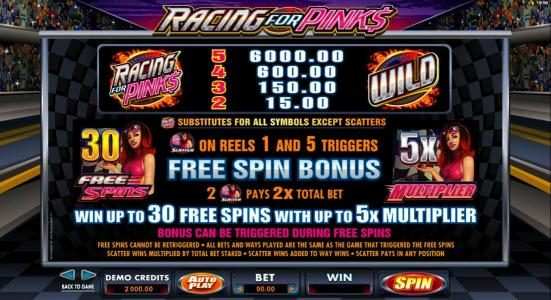Rich Casino featuring the Video Slots Racing for Pinks with a maximum payout of $15,000