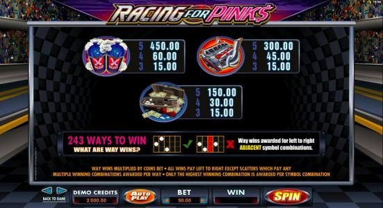 Play slots at Crazy vegas: Crazy vegas featuring the Video Slots Racing for Pinks with a maximum payout of $15,000