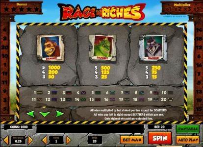 solt game high symbols paytable