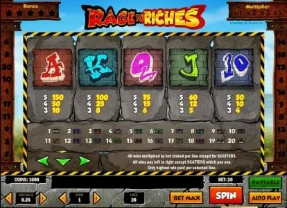 slot game low symbols paytable and paylines diagrams