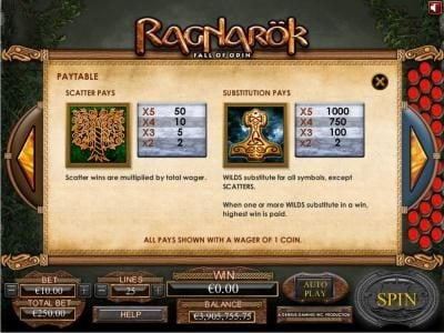 7Sultans featuring the Video Slots Ragnarok Fall of Odin with a maximum payout of $10,000