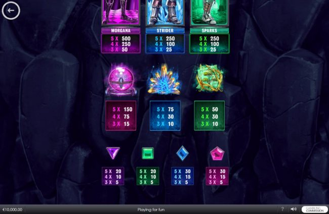 Mr Play featuring the Video Slots Raiders of the Hidden Realm with a maximum payout of $250,000