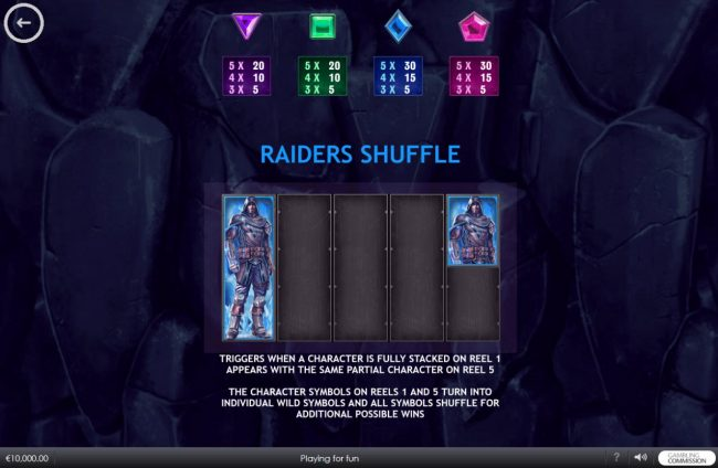 King Solomons featuring the Video Slots Raiders of the Hidden Realm with a maximum payout of $250,000