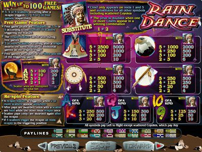 Play igt slot machine online