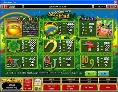 Play slots at King Neptunes: King Neptunes featuring the Video Slots Rainbows End with a maximum payout of $25,000