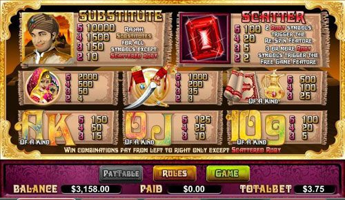 Casumo featuring the video-Slots Rajah's Rubies with a maximum payout of 10,000x