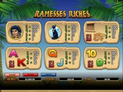 Slotty Vegas featuring the Video Slots Ramesses Riches with a maximum payout of $10,000