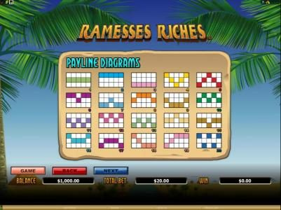Vegas Spins featuring the Video Slots Ramesses Riches with a maximum payout of $10,000