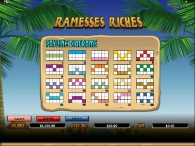 Monaco Aces featuring the Video Slots Ramesses Riches with a maximum payout of $10,000