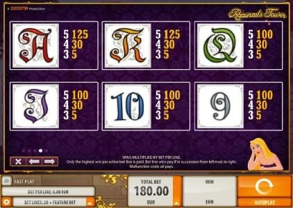 7Bit featuring the Video Slots Rapunzel's Tower with a maximum payout of $6,000