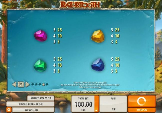Videoslots featuring the Video Slots Razortooth with a maximum payout of $20,000