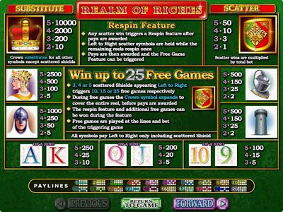 Play slots at Roaring 21: Roaring 21 featuring the Video Slots Realm of Riches with a maximum payout of $250,000
