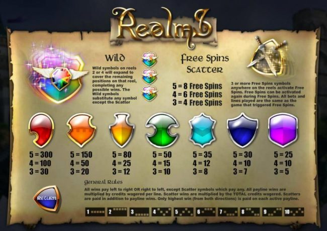 Villa Fortuna featuring the Video Slots Realms with a maximum payout of $18,750