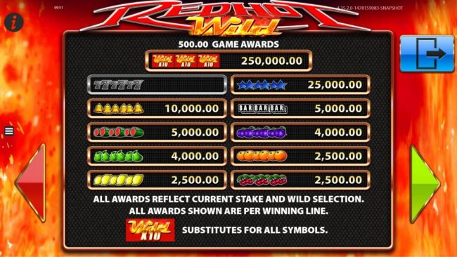 Play slots at Grand Ivy: Grand Ivy featuring the Video Slots Red Hot Wild with a maximum payout of $50,000