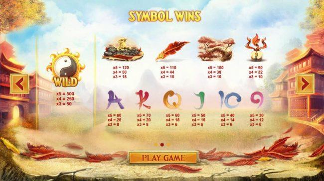 Red Phoenix Rising :: Slot game symbols paytable.