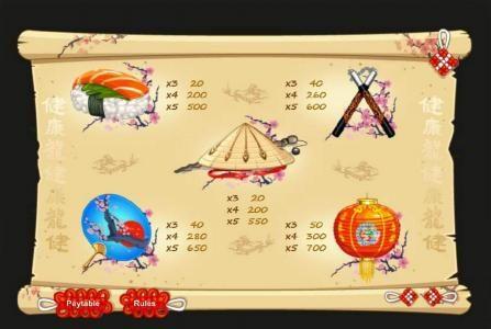 Red Dragon :: Slot game symbols paytable