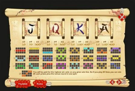 Red Dragon :: Slot game symbols paytable and payline diagrams