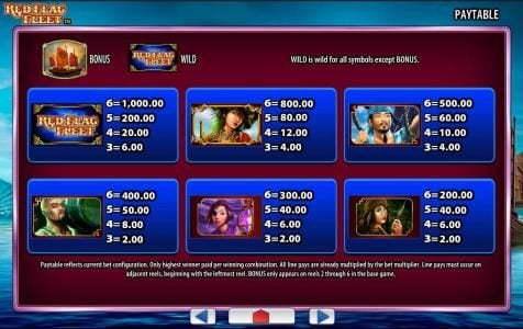 Mega Casino featuring the Video Slots Red Flag Fleet with a maximum payout of $250,000