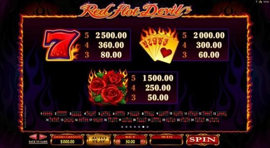 All Slots featuring the Video Slots Red Hot Devil with a maximum payout of $420,000