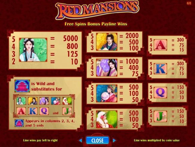 Gala featuring the Video Slots Red Mansions with a maximum payout of $250,000