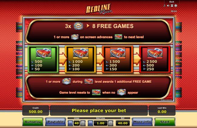 Redline Racer :: Free Game Rules