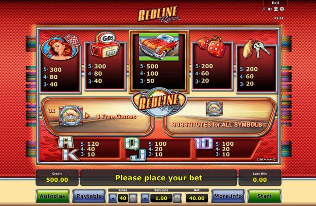 Redline Racer :: Paytable
