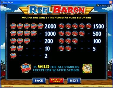 Lucky 247 featuring the Video Slots Reel Baron with a maximum payout of $10,000